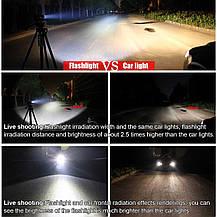 Фонарь велосипедный WasaFire водонепроницаемый и (CR2032) задний фонарь, фото 3