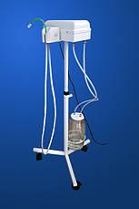 Стоматологические приставки и портативные установки