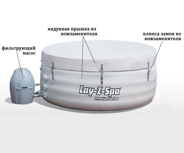 Технические характеристики бассейна джакузи BestWay 54123 LAY–Z–SPA