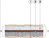 Матрац безпружинний дитячий Коко-Фаворит 125*62 серія Бейбі, фото 2