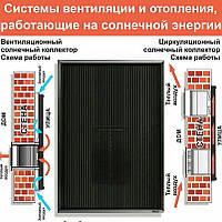 Воздушный солнечный коллектор SolarFox для подогрева