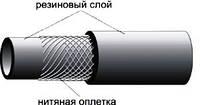 Шланг газовый,пропан-бутановый для сварки и резки металла