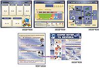 Стенды для кабинета информатики (суперплотный картон)