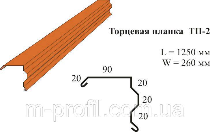 Торцевая планка ТП-2