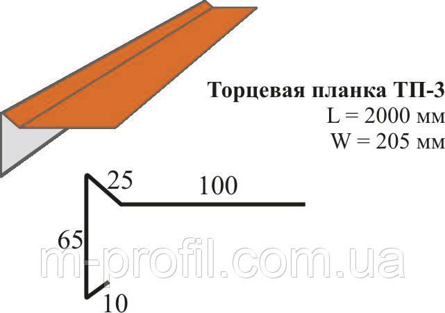 Торцевая планка ТП-3