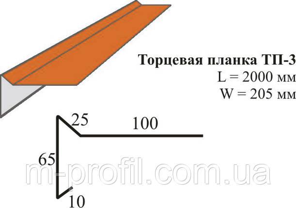 Торцевая планка ТП-3, фото 2