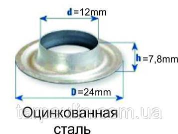 Дополнительные кольца для тентов Экстра