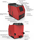 """Котел """"РЕТРА-3М"""" 550 кВт твердопаливний промисловий, фото 7"""