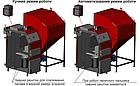 "Котел ""РЕТРА-4М"", 80 кВт для спалювання пелет  Ретра, фото 4"