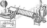 Линия АВМ 0,65. Барабанная сушка, фото 2