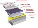 VOLTERM - Двухжильный  нагревательный кабель 12 Вт/м.пог., 18 Вт/м.пог., фото 4