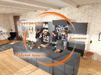 Идеи для функциональной кухни - советы при планировании