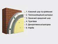 Утеплення будинків пінопластом системою Armix А (штукатурка акрилова)