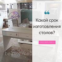 Какой срок изготовления столов?