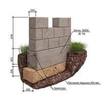 Фундамент для цегляної будівлі