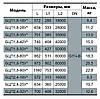 Скважинный насос Насосы плюс оборудование БЦП1.8-90У 1.45кВт Hmax122м Qmax66.7л/мин Ø94мм (кабель 61м), фото 4