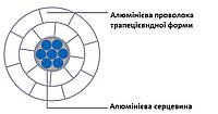Компактний неізольований провод STER-ECO (аналог AERO-Z / AFL-s)