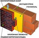 Izovat 45 Утеплитель базальтовая вата (минвата) Изоват 50 мм  для колодезной кладки и под сайдинг, фото 2