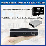 IP мини видеорегистратор Smar для видеонаблюдения, фото 4