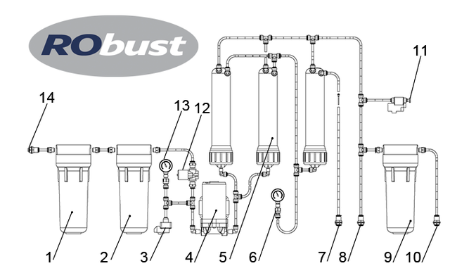 Схема обратного осмоса RObust 1000