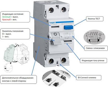 Диференциальный выключатель 2x40 A, 30 mA, A, 2мод hager, фото 2