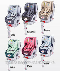 Автокресло Caretero Champion ISOFIX 0-18