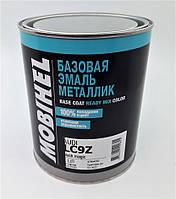 Встречайте новый дизайн упаковки MOBIHEL металлик