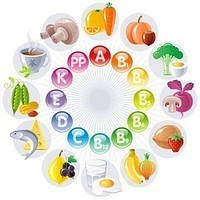 Микроэлементы и витамины продуктах