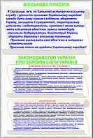 Стенд Військова присяга. Законодавство України про ЗСУ