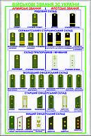 Стенд Військові звання Збройних Сил України