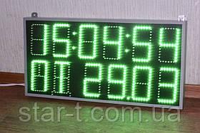 Многофункциональное табло (день недели на украинском)