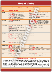 Англійська граматика АНГ-003-06