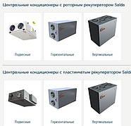 Приточно-вытяжные установки с рекуперацией тепла SALDA