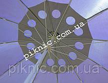Зонт торговый 2,8м с клапаном 12 спиц круглый. Усиленный для уличной торговли, садовый Синий 351, фото 3