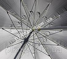 Зонт торговый 2,8м с клапаном 12 спиц круглый. Усиленный для уличной торговли, садовый Синий 351, фото 2