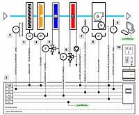 ЩА.MN150-1 Щит автоматики приточной установки СОЛіТОН