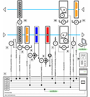 ЩА.MN150-2 Щит автоматики приточно-вытяжной установки СОЛіТОН