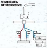 Комбінований кухонний змішувач Blue Water Польща Alabama old gold підключення фільтрованої води, фото 3
