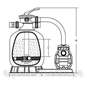 Фильтровальная установка на песке Emaux FSF400, 6,48 м3/ч, мотанная стекловолоконная с верхним подключением, фото 2