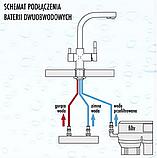 Комбинированный кухонный смеситель Blue Water Польша Alabama chrom подключение фильтрованной воды, фото 3