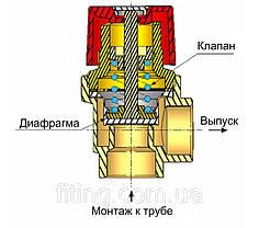 Предохранительный клапан 1/2 вв (1,5 бар) ICMA 241 (Италия), фото 3