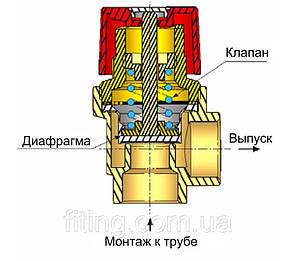 Запобіжний клапан 1/2 вн (3,0 бар) ICMA 242 (Італія), фото 2