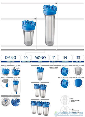 "Atlas DP BIG 20"" MONO 1 1/2"" IN AB KIT фильтр для воды, фото 2"