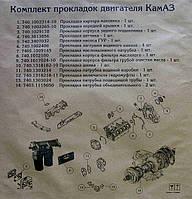К/т прокладок на двигатель КамАЗ  (0,8-1,5 мм) (малый)