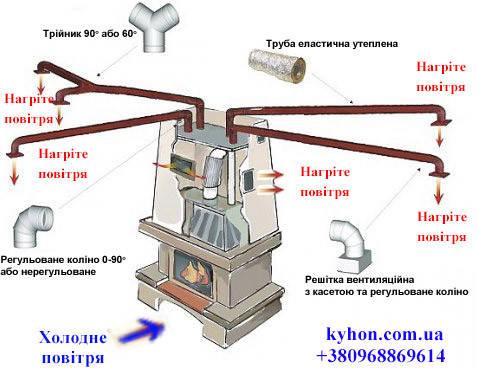 Каминная топка ROMOTOP KV 6.6.2 TV, фото 2
