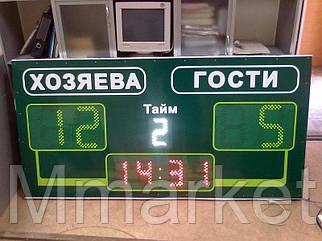 Светодиодное спортивное табло