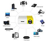 Проектор Led Projector YG300 мультимедийный, фото 3