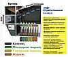 Сепаратор зерновой ІСМ-50 Сепаратор зерна 50 т/час, фото 2