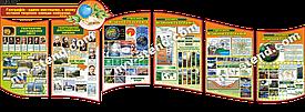 Комплект стендів з географії ГЕО-002-1