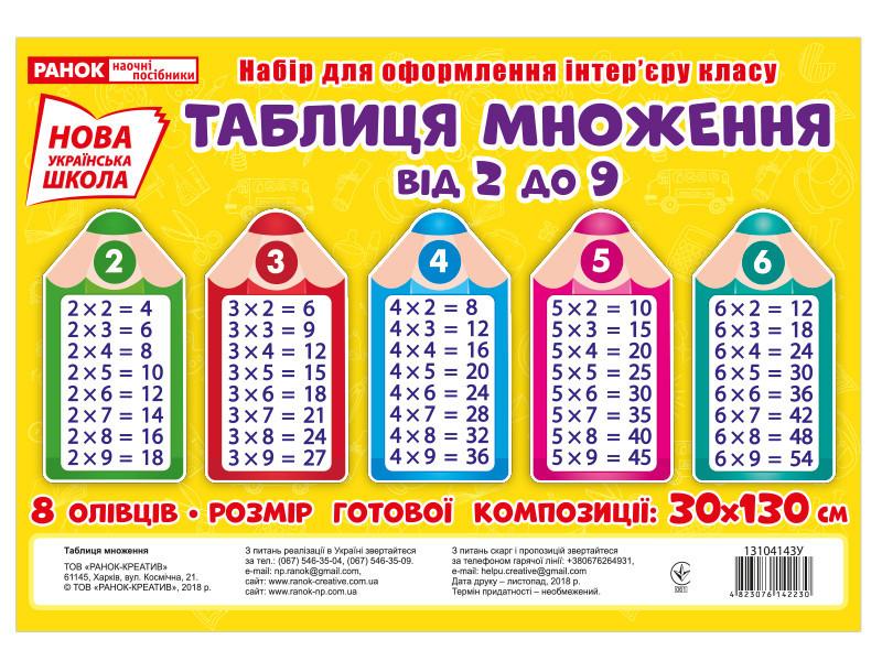 Ранок Кр. Демонст. матеріал Таблиця множення